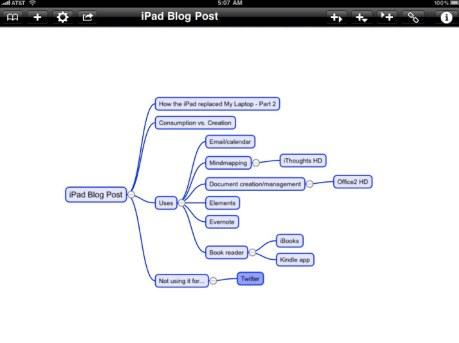 how to use my new ipad