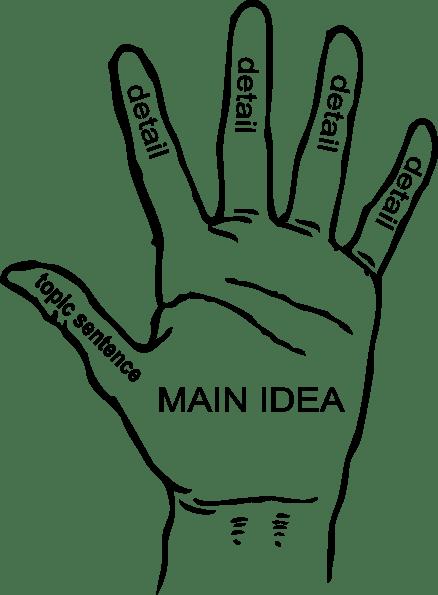 timepassages / Main Idea