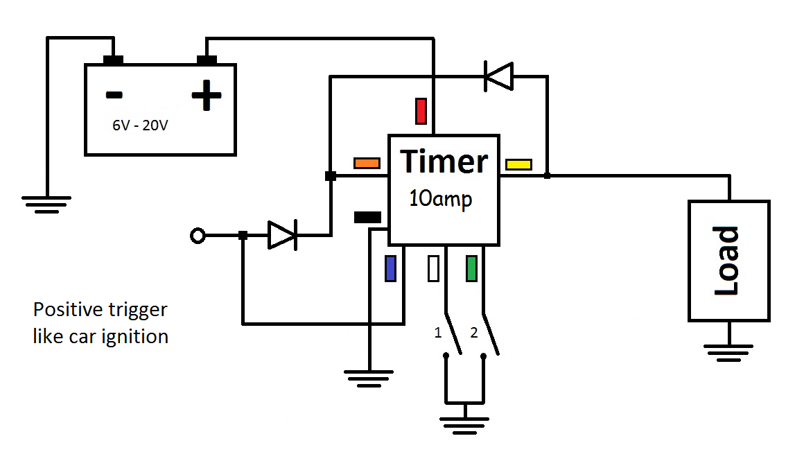 on off relay timer