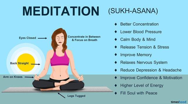 Meditation (Sukhasna) - Yoga for Beginners
