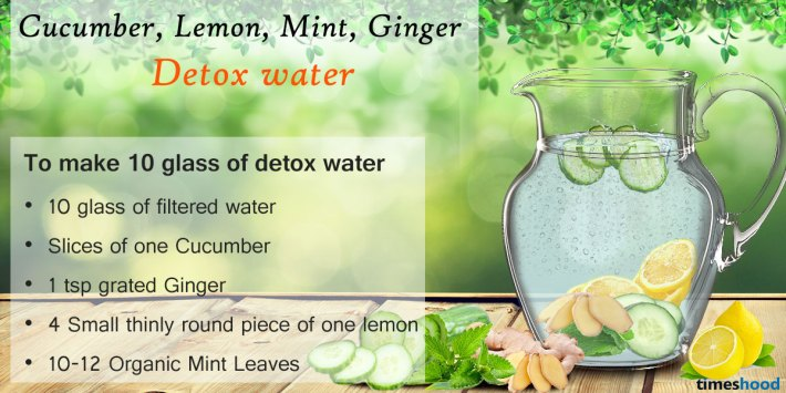 Cucumber, Lemon, Mint and Ginger Detox Water. 5 DIY Best Detox Water Drink for weight loss.