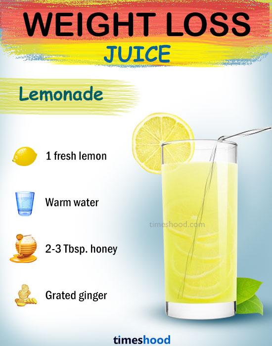 Drink Lemonade for weight loss. fat burning detox drinks. healthy weight loss drinks for fast result.