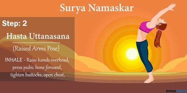 Hasta Uttanasana (Raised Arms Pose) - Surya Namaskar Yoga step by step guide.