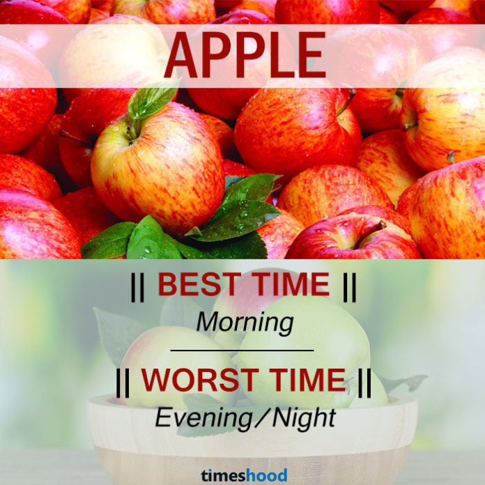Best And Worst Time To Eat Fruits When Should You Eat Fruits In A Day Timeshood