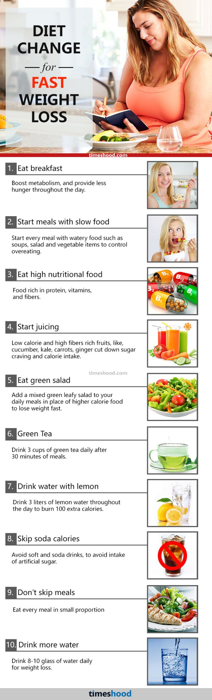 fast and easy diet