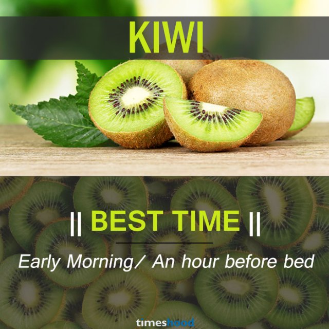 When to eat Kiwi| Best and Worst time to eat Kiwi and some common fruits | Right time to eat fruits | Best time to Eat Fruits in a day | via Timeshood.com