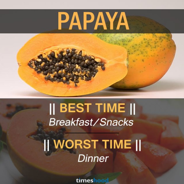 When to eat papaya | Best and Worst time to eat papaya and some common fruits | Right time to eat fruits | Best time to Eat Fruits in a day | via Timeshood.com