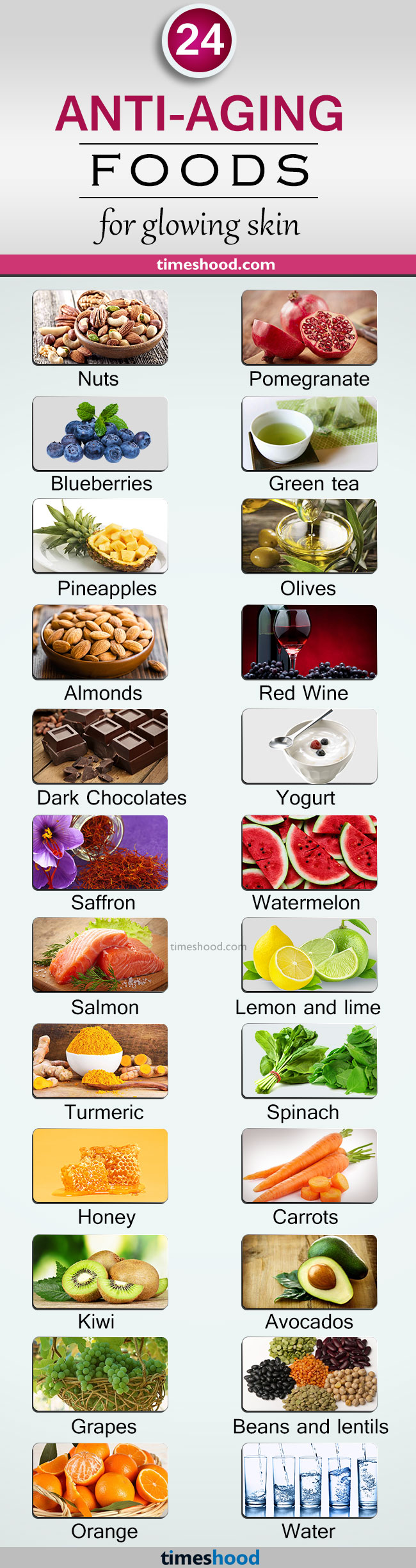Wrinkle prevention foods