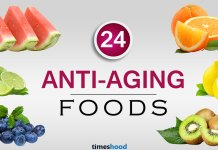 best anti-aging foods for healthy, youthful and radiant skin. Best anti-wrinkle food plan for women skin.