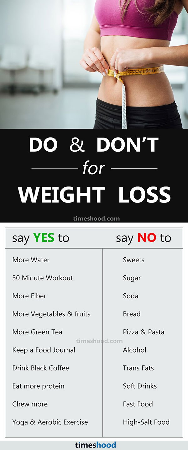10 things to eat and avoid for faster weight loss. Weight loss tips. Lose weight by eating.