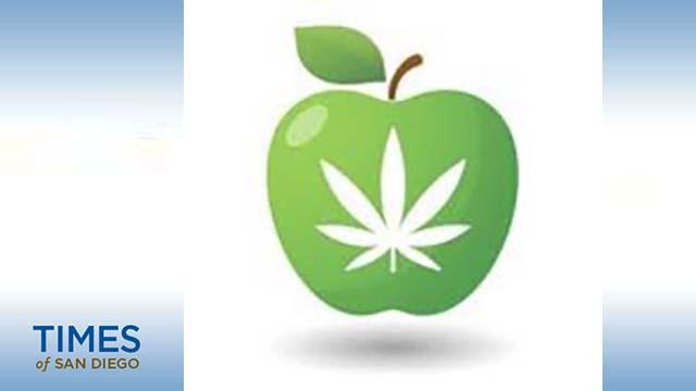 Green Apple Collective logo.