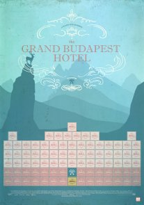 The-Grand-Budapest-Poster5