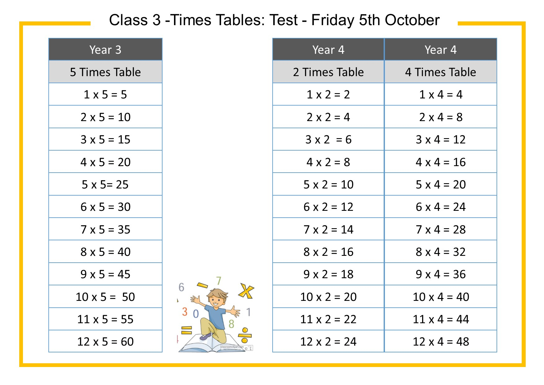 Mathsframe Times Tables Multiplication Check