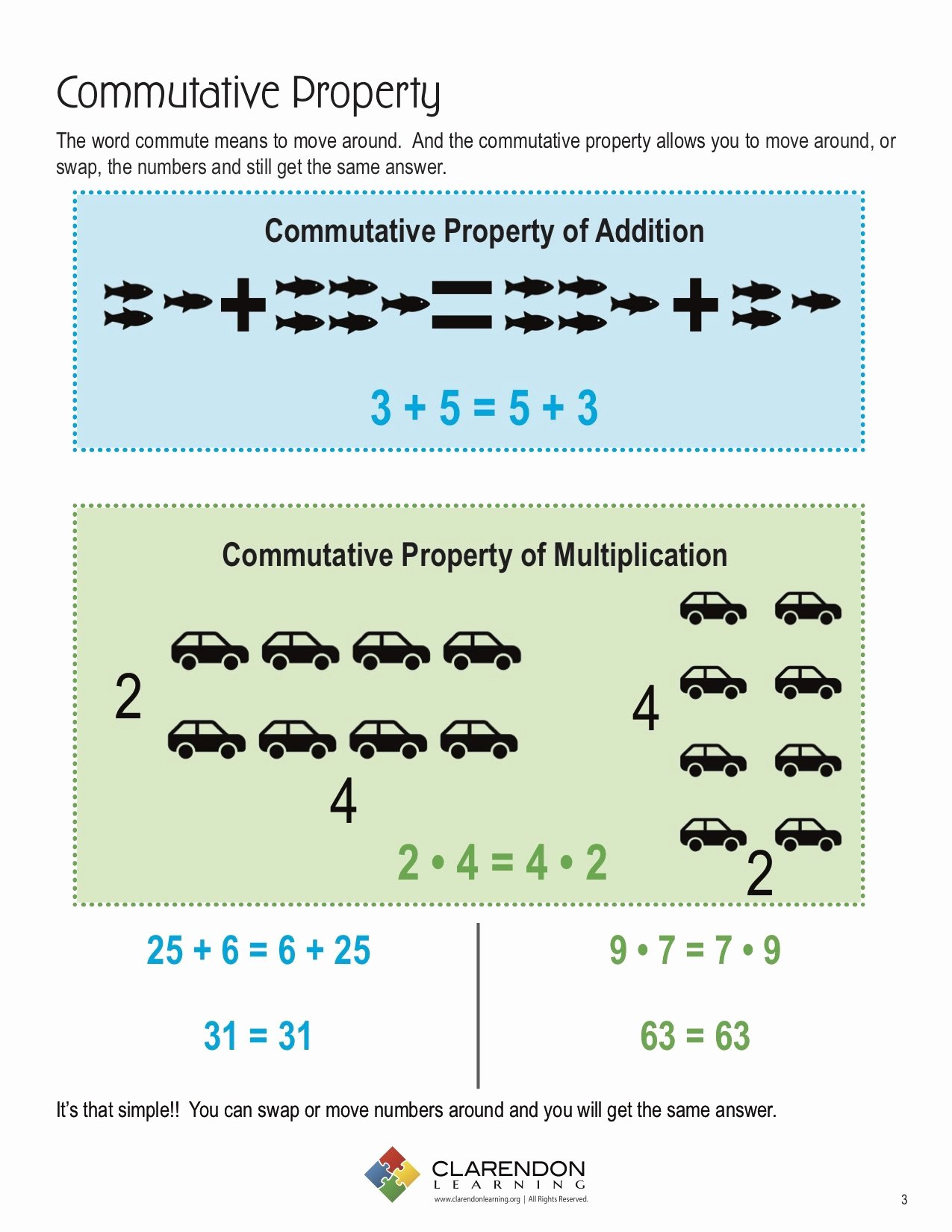 Commutative Property Of Multiplication Worksheets 5th