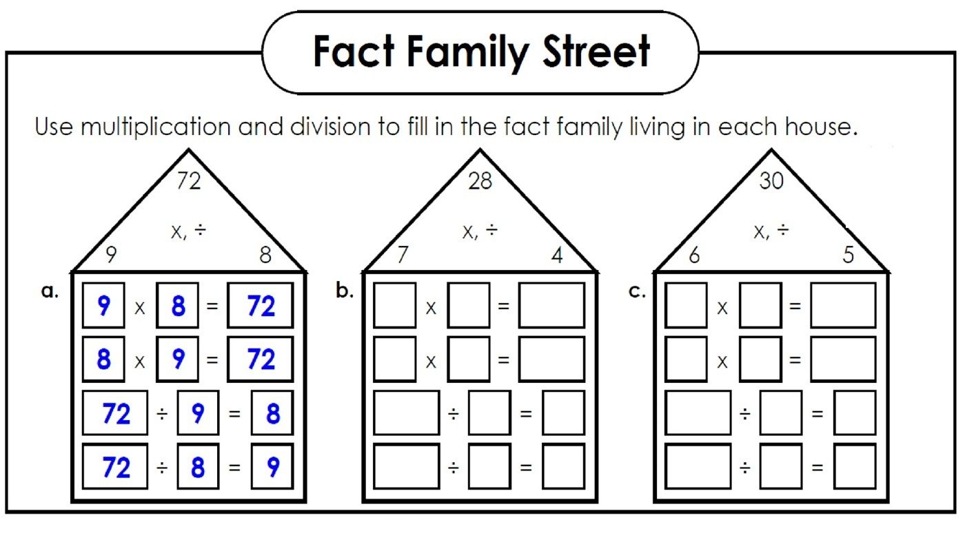 Fact Family Triangles Multiplication And Division