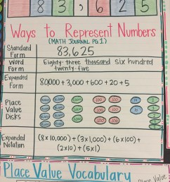 6th Grade Graphs And Tables Worksheets   Printable Worksheets and  Activities for Teachers [ 2560 x 1920 Pixel ]