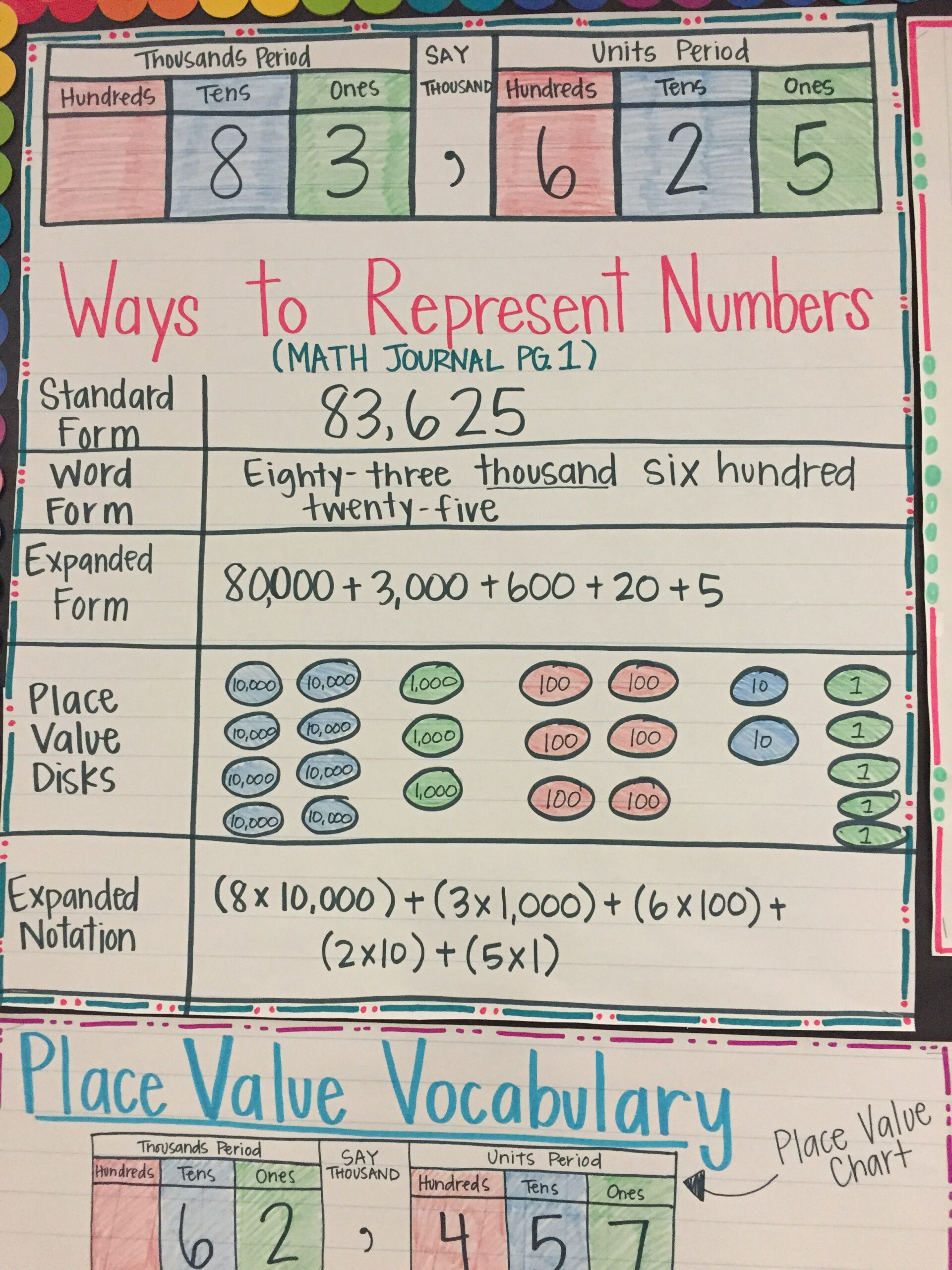 hight resolution of 6th Grade Graphs And Tables Worksheets   Printable Worksheets and  Activities for Teachers