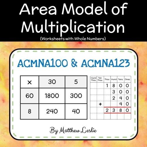 small resolution of Decimal Multiplication Area Model Worksheet   Printable Worksheets and  Activities for Teachers