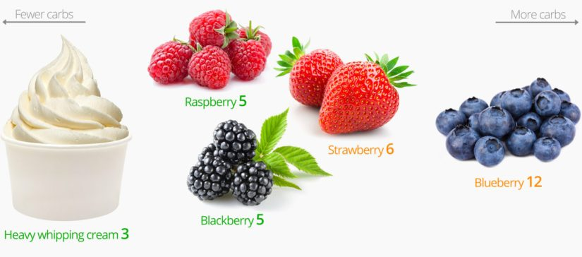 low-carb-snacks-berries