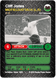 Cliff Jones Tottenham Hotspur Wales Time Vault Soccer Football Card 12.32