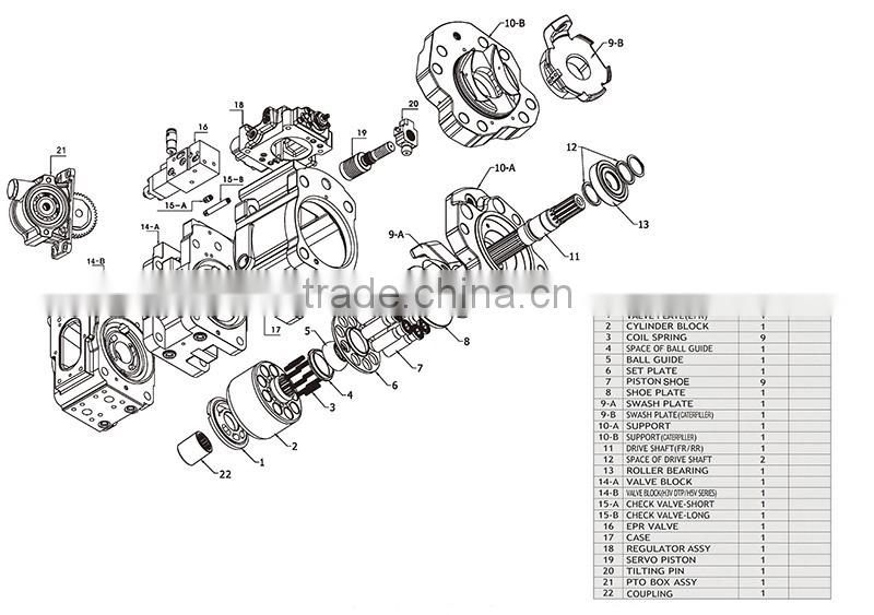 HYDRAULIC PUMP PARTS KAWASAKI K3V112DT Cylinder Block of