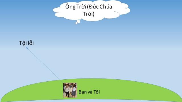 vietnamese bridge - slide 2