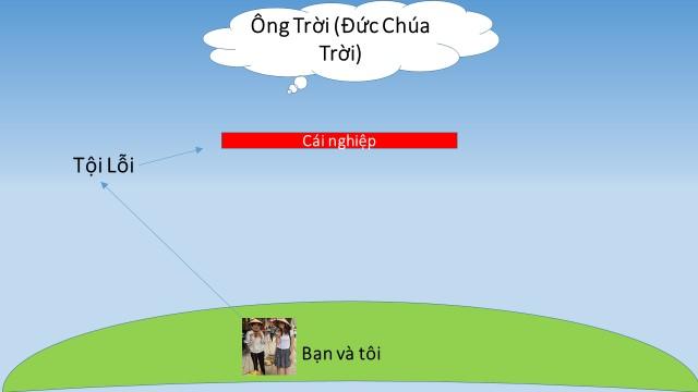 vietnamese bridge - slide 3