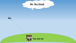 God now resides in the sky at a great distance from you and me - because of sin