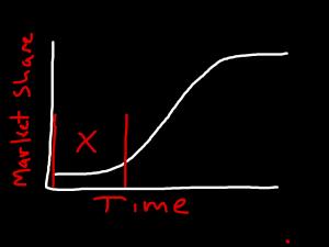 Sketch-Diffusion