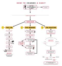 process flow diagram burger king [ 1357 x 1500 Pixel ]
