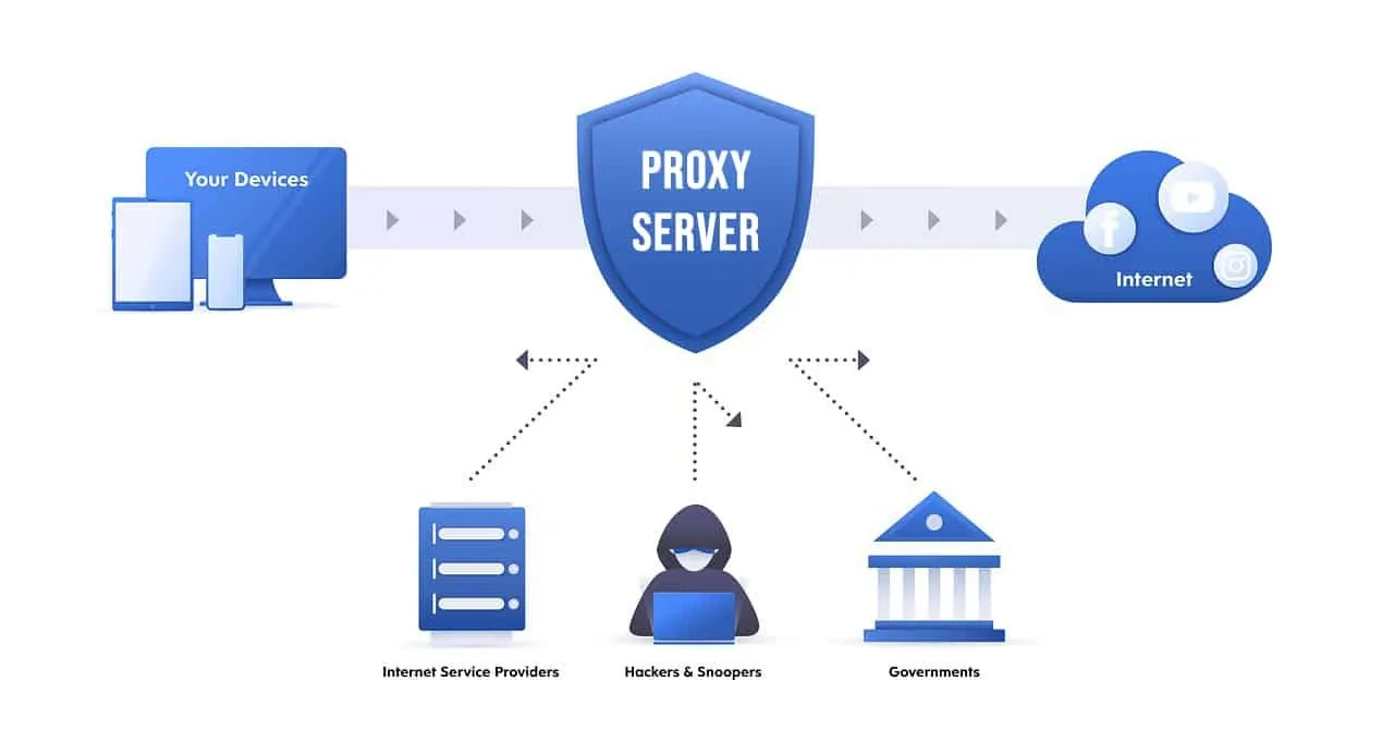 What is the free best proxy server -timminsgoldminetour