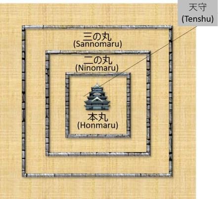 Bild zur Illustration des Rinkaku-Baustils