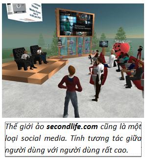 thế giới ảo secondlift.com