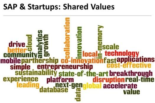 SAP-and-Startups