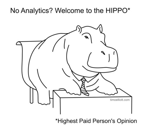 Cartoon: No Analytics? Welcome to the Hippo