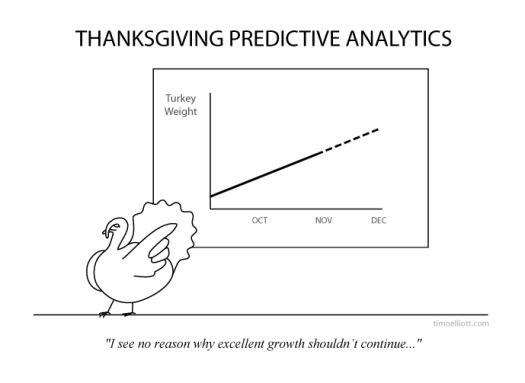 Cartoon: Turkey does predictive analytics just before thanksgiving