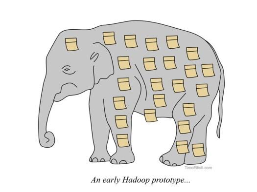 Elephant Hadoop Prototype
