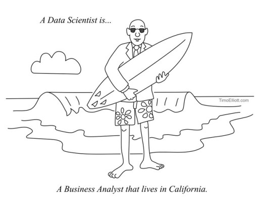 Cartoon: what is a data scientist? a data scientist is a business analyst that lives in california