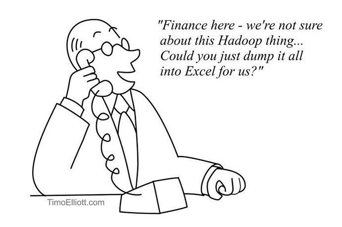 cartoon  excel is always the answer   u2013 digital business  u0026 business analytics