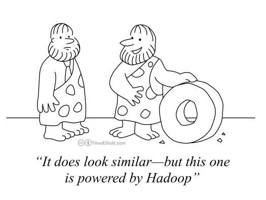 looks similar, but this one is hadoop