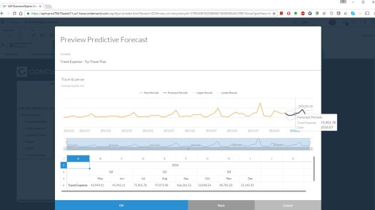 businessobjects-cloud-predictive-forecast