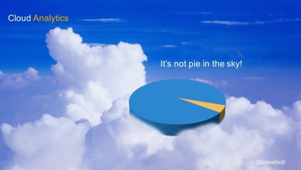 cloud analytics not pie in the sky