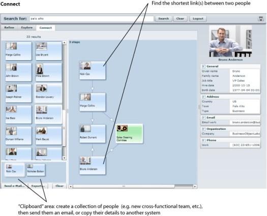 Enterprise-Social-Networking-Connect