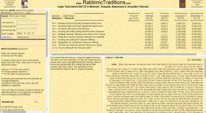 rabbinic traditions