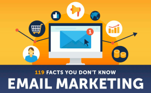 What Is Email Marketing About? - 119 Facts You Need to Know - header