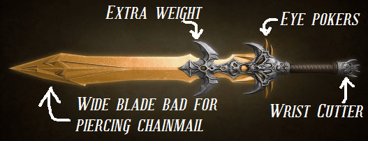 why fantasy swords are unrealistic
