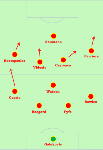 The probable starting XI