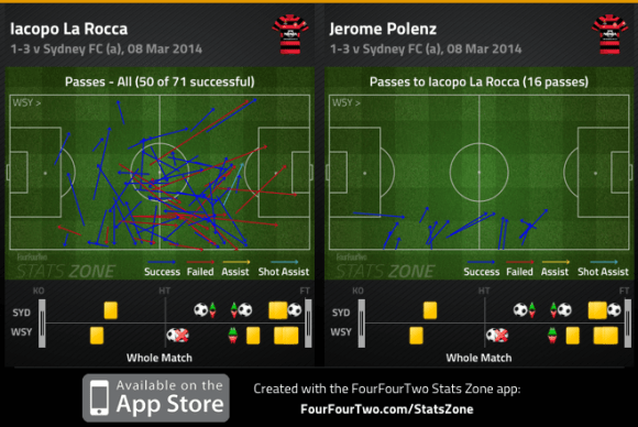 La Rocca passes and combo with Polenz v Sydney