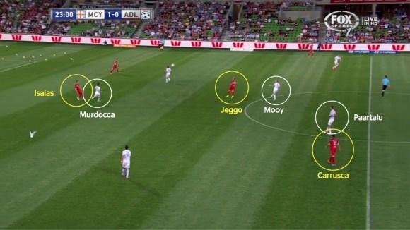 City midfield marking v Adelaide2