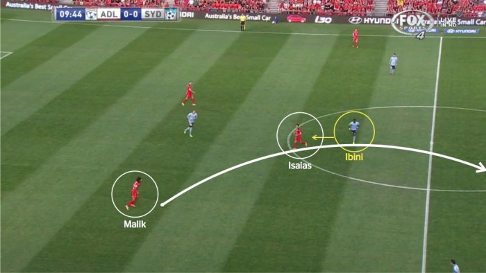 Here, Ibini's keenness to prevent passes into Isaias, and Janko's inability to cover the distance between two centre-backs, means Malik has lots of time to hit a good forward pass into Mabil